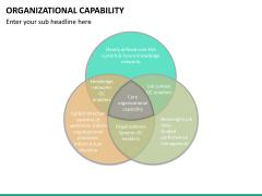 Organizational capability PPT slide 26