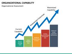 Organizational capability PPT slide 28