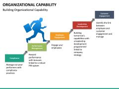Organizational capability PPT slide 23
