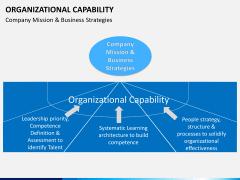 Organizational capability PPT slide 13