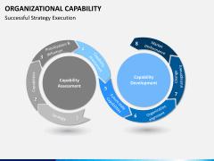 Organizational capability PPT slide 5