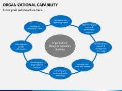 Organizational capability PPT slide 7