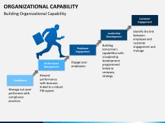 Organizational capability PPT slide 9