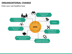 Organizational change PPT slide 12