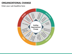 Organizational change PPT slide 13