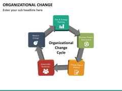 Organizational change PPT slide 14