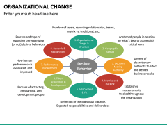 Organizational change PPT slide 15