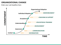 Organizational change PPT slide 16