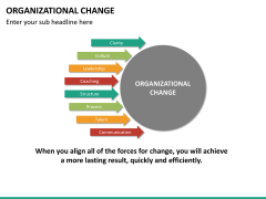 Organizational change PPT slide 17