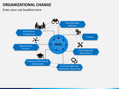 Organizational change PPT slide 1