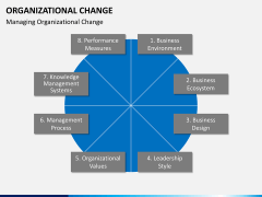 Organizational change PPT slide 11