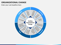 Organizational change PPT slide 2