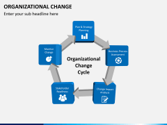 Organizational change PPT slide 3