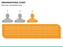 ORG chart PPT slide 23