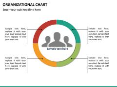 ORG chart PPT slide 28