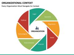 Organizational Context PPT slide 13