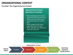 Organizational Context PPT slide 16