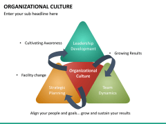 Organizational culture PPT slide 21