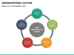 Organizational culture PPT slide 35