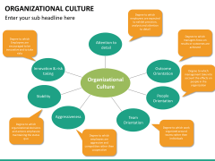 Organizational culture PPT slide 36