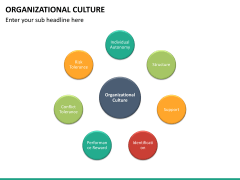 Organizational culture PPT slide 38