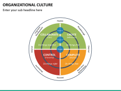 Organizational culture PPT slide 22