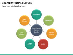 Organizational culture PPT slide 25