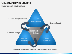 Organizational culture PPT slide 1