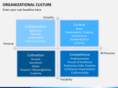 Organizational culture PPT slide 11