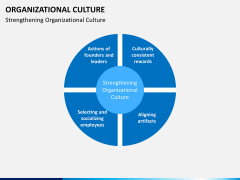 Organizational culture PPT slide 12