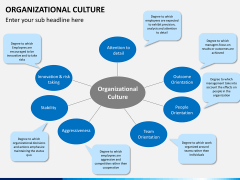 Organizational culture PPT slide 16