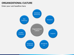 Organizational culture PPT slide 18