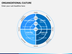 Organizational culture PPT slide 2