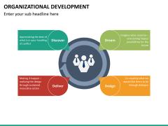 Organizational development PPT slide 18