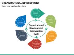 Organizational development PPT slide 27
