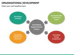 Organizational development PPT slide 29