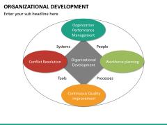 Organizational development PPT slide 33