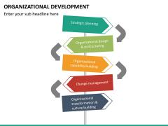Organizational development PPT slide 19