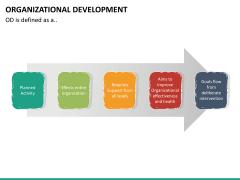 Organizational development PPT slide 21
