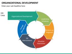 Organizational development PPT slide 24