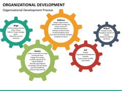 Organizational development PPT slide 25
