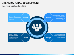 Organizational development PPT slide 1