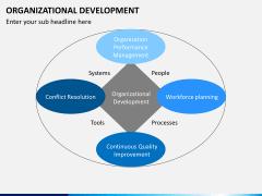 Organizational development PPT slide 16