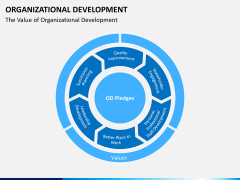 Organizational development PPT slide 5