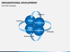 Organizational development PPT slide 6