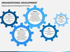 Organizational development PPT slide 8
