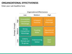 Org effectiveness PPT slide 27