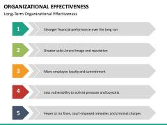 Org effectiveness PPT slide 29