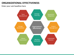 Org effectiveness PPT slide 33
