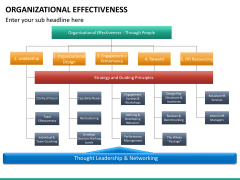 Org effectiveness PPT slide 34